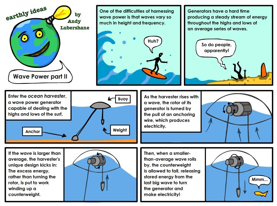 Glistening Deepwater e o Poder das Ondas